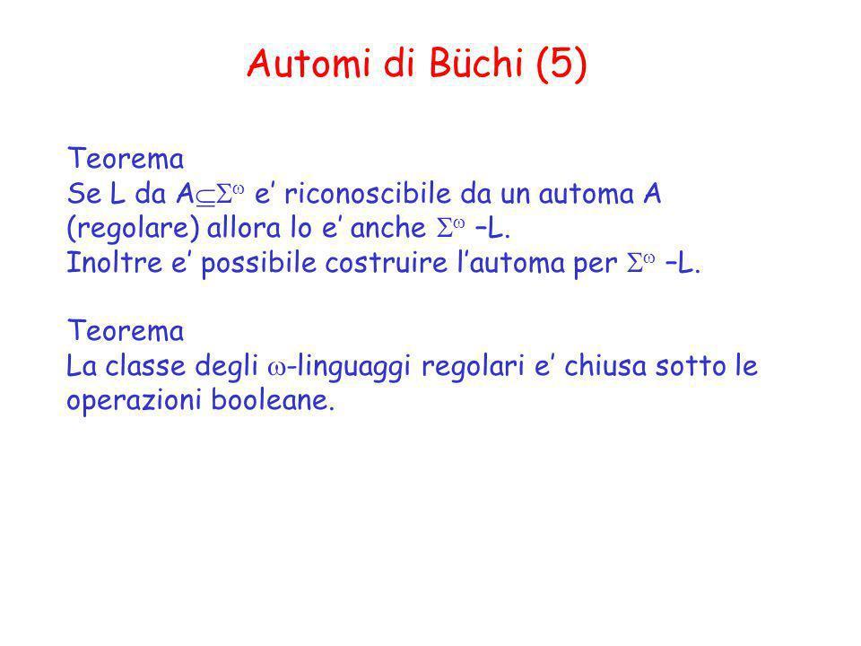 Automi di Büchi (5) Teorema