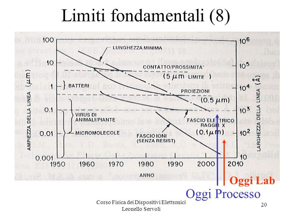 Limiti fondamentali (8)