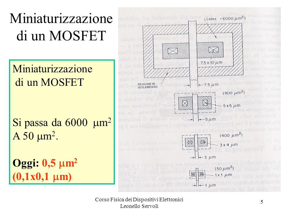 Miniaturizzazione di un MOSFET