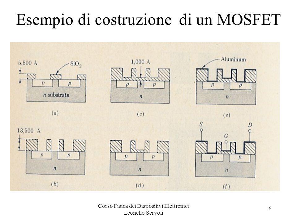 Esempio di costruzione di un MOSFET