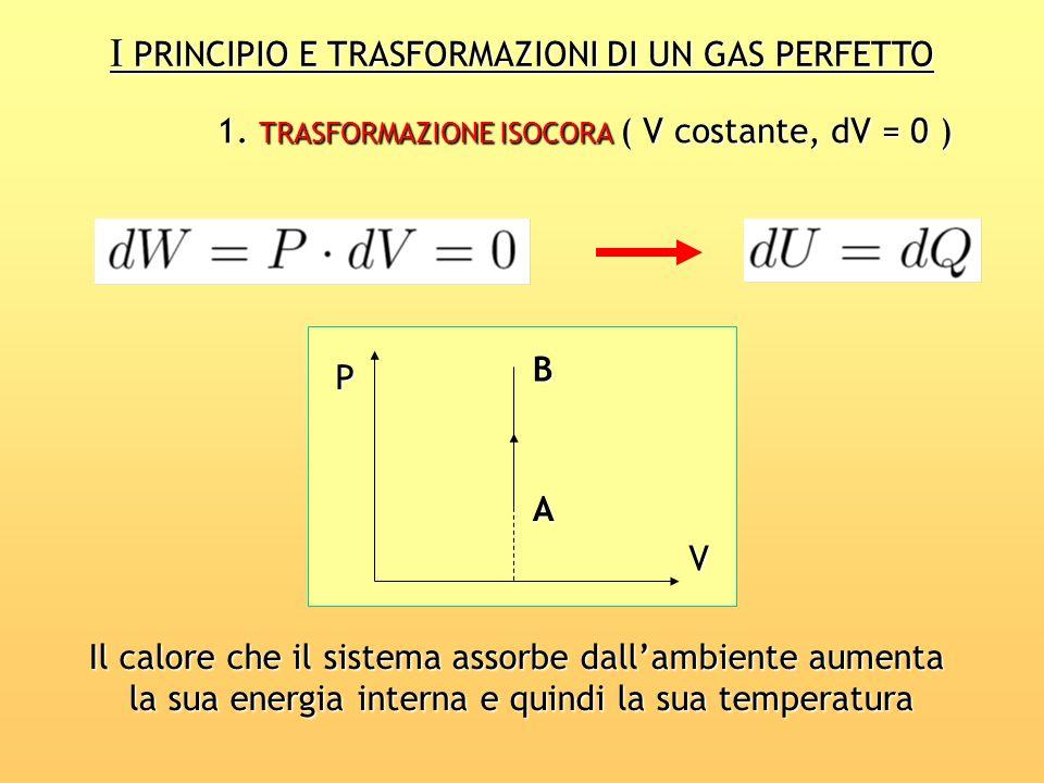 I PRINCIPIO E TRASFORMAZIONI DI UN GAS PERFETTO