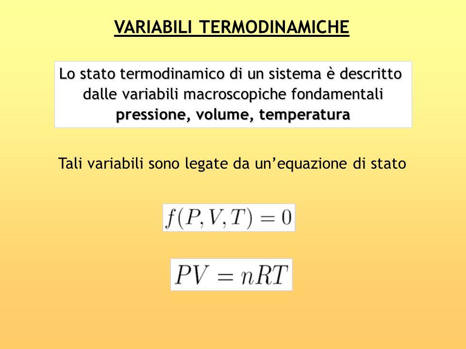 pressione, volume, temperatura