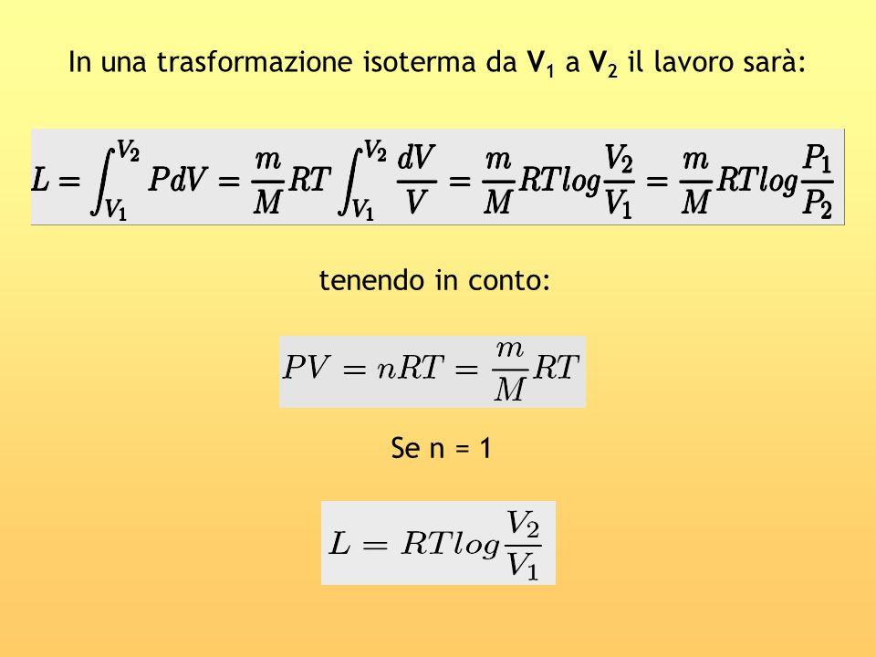 In una trasformazione isoterma da V1 a V2 il lavoro sarà: