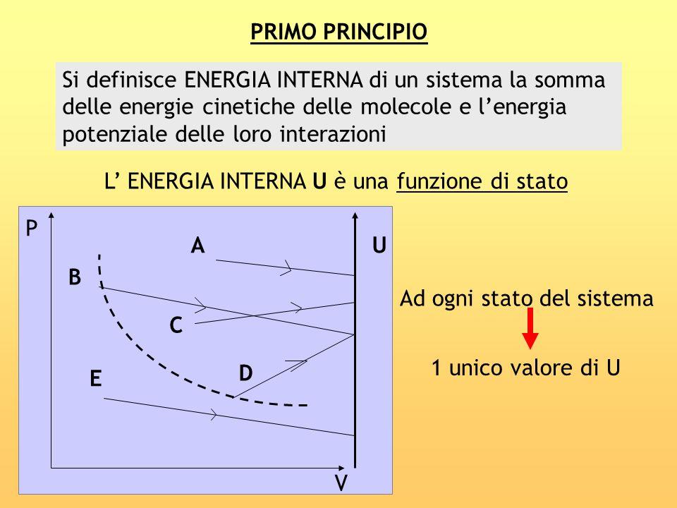 PRIMO PRINCIPIO Si definisce ENERGIA INTERNA di un sistema la somma. delle energie cinetiche delle molecole e l'energia.