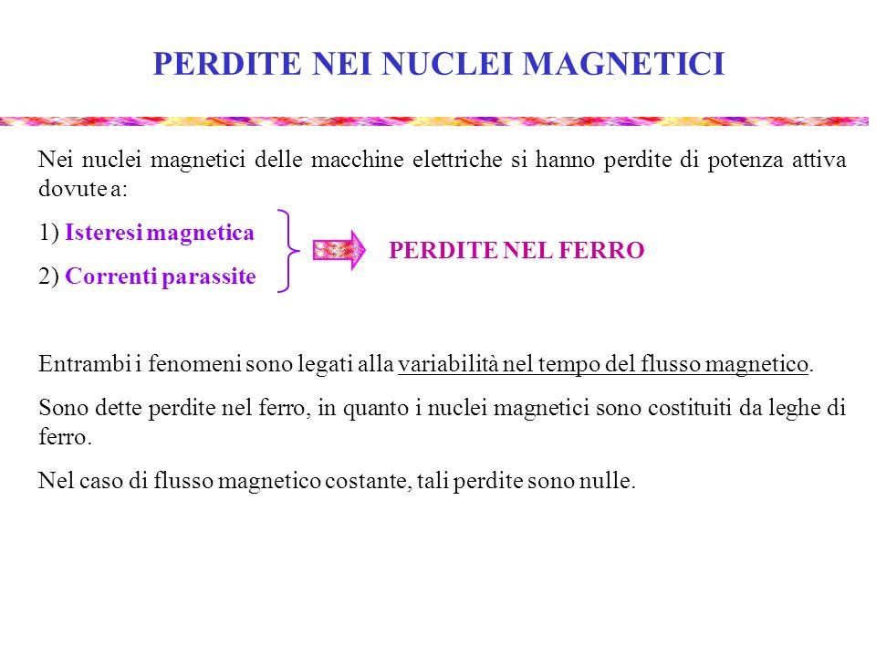 PERDITE NEI NUCLEI MAGNETICI