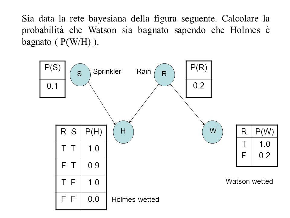 Sia data la rete bayesiana della figura seguente