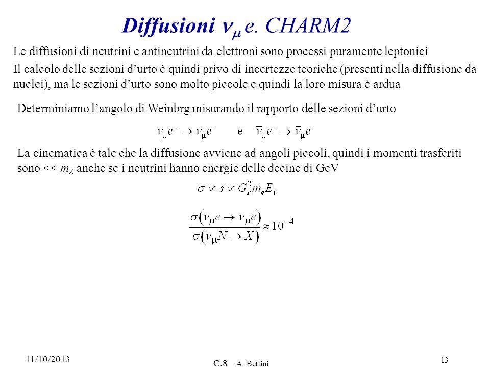 Diffusioni nm e. CHARM2 Le diffusioni di neutrini e antineutrini da elettroni sono processi puramente leptonici.