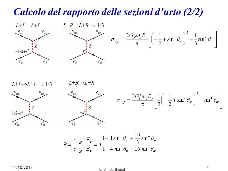 Calcolo del rapporto delle sezioni d'urto (2/2)