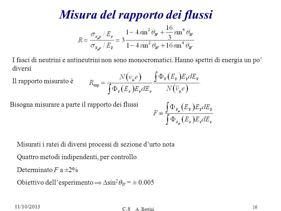 Misura del rapporto dei flussi