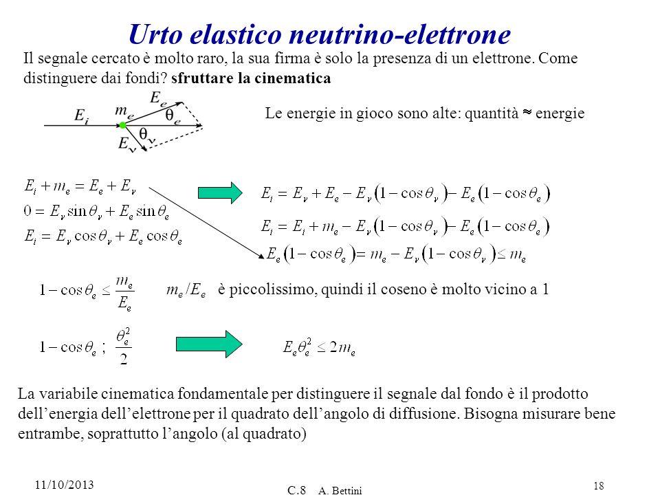 Urto elastico neutrino-elettrone
