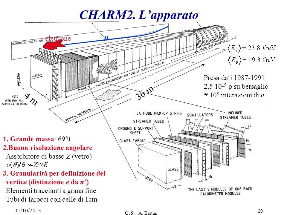 CHARM2. L'apparato 36 m µ elettrone Presa dati 1987-1991