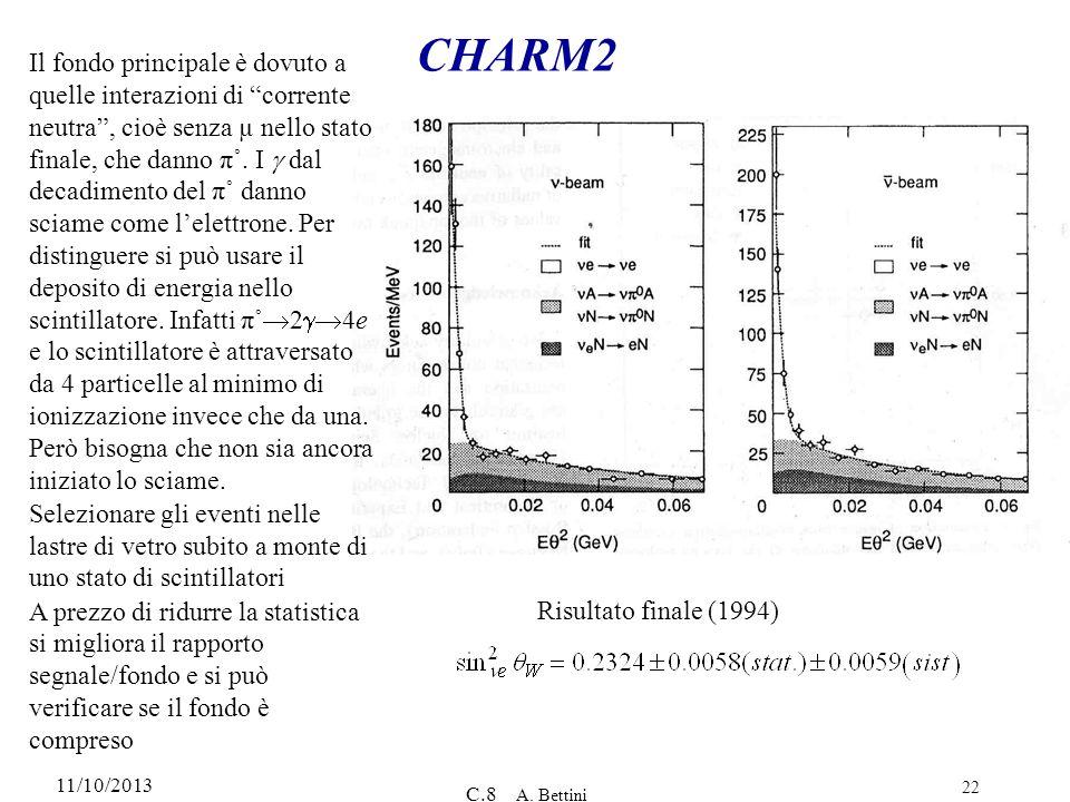 CHARM2