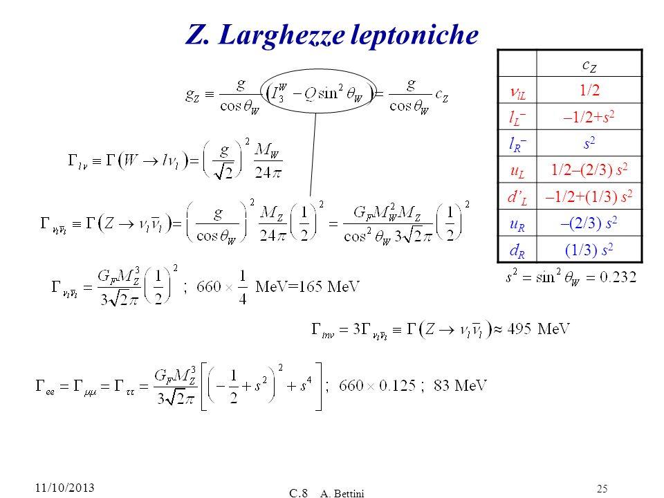 Z. Larghezze leptoniche