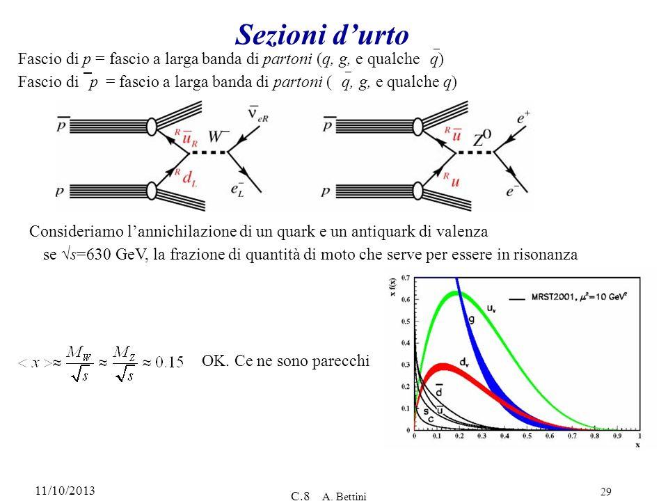 Sezioni d'urtoFascio di p = fascio a larga banda di partoni (q, g, e qualche≠q) Fascio di ≠p = fascio a larga banda di partoni (≠q, g, e qualche q)