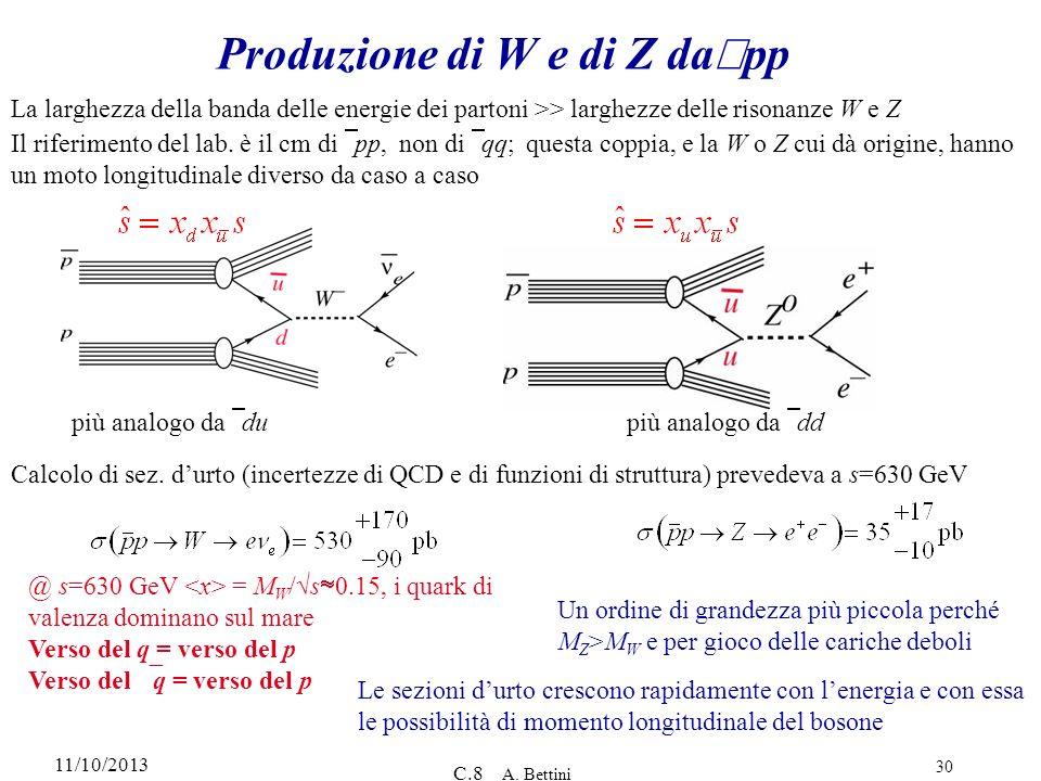Produzione di W e di Z da≠pp