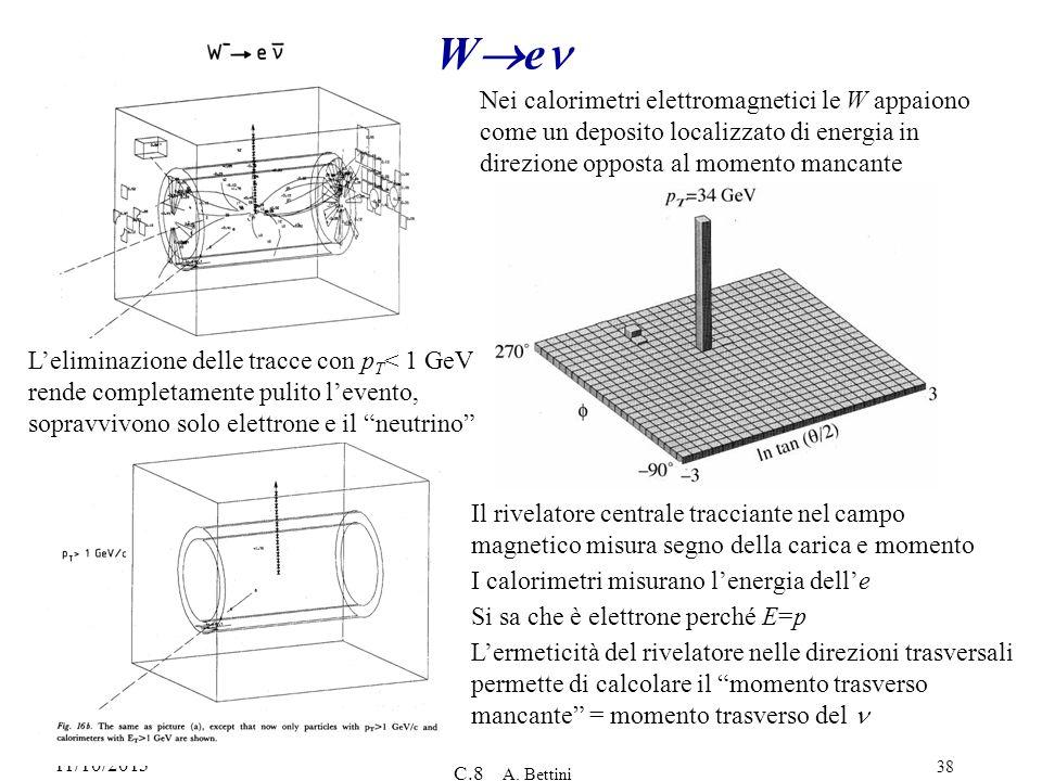 WeNei calorimetri elettromagnetici le W appaiono come un deposito localizzato di energia in direzione opposta al momento mancante.