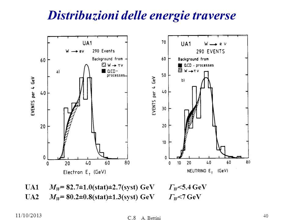 Distribuzioni delle energie traverse