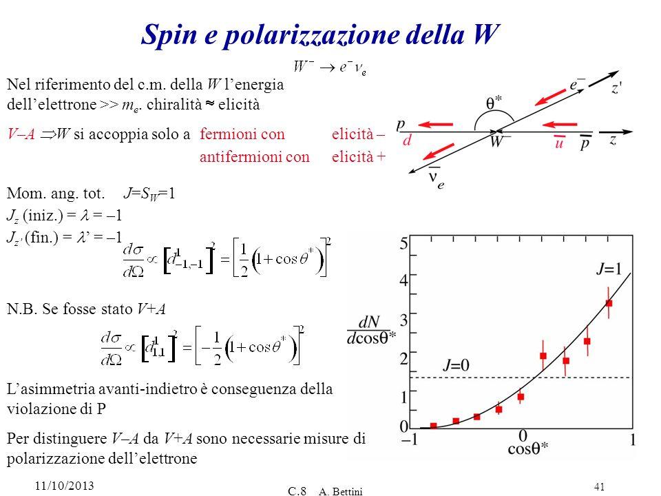 Spin e polarizzazione della W