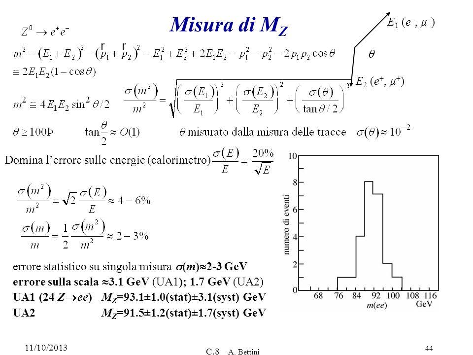 Misura di MZ E1 (e–, µ–) q E2 (e+, µ+)
