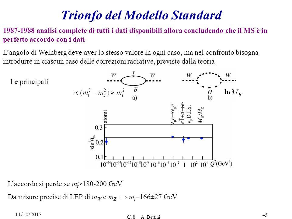Trionfo del Modello Standard