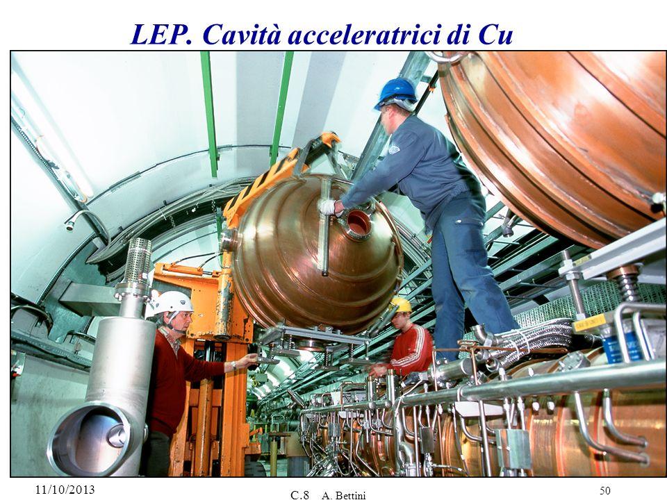 LEP. Cavità acceleratrici di Cu