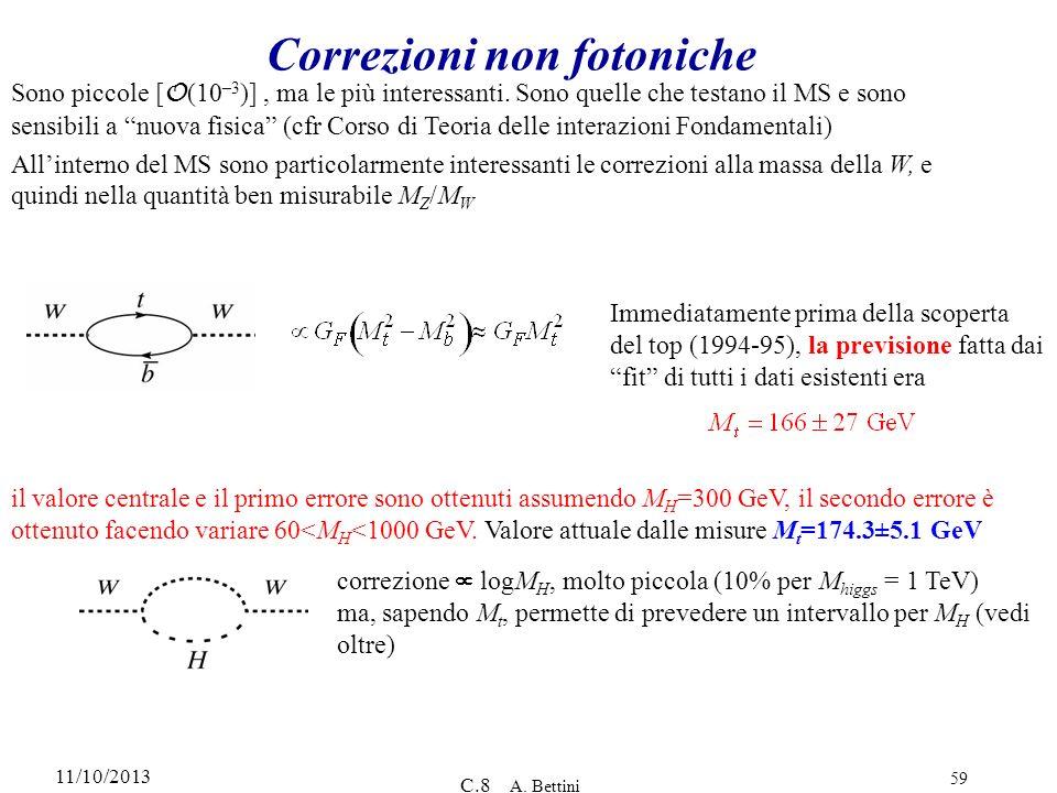Correzioni non fotoniche