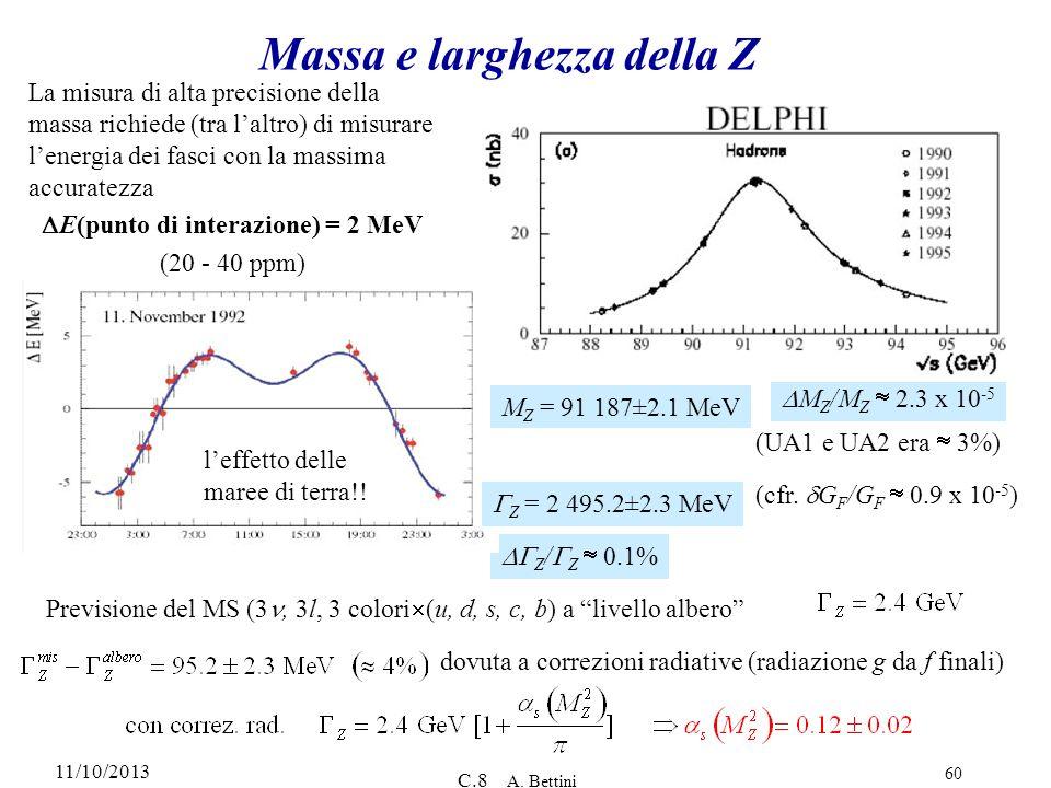 Massa e larghezza della Z