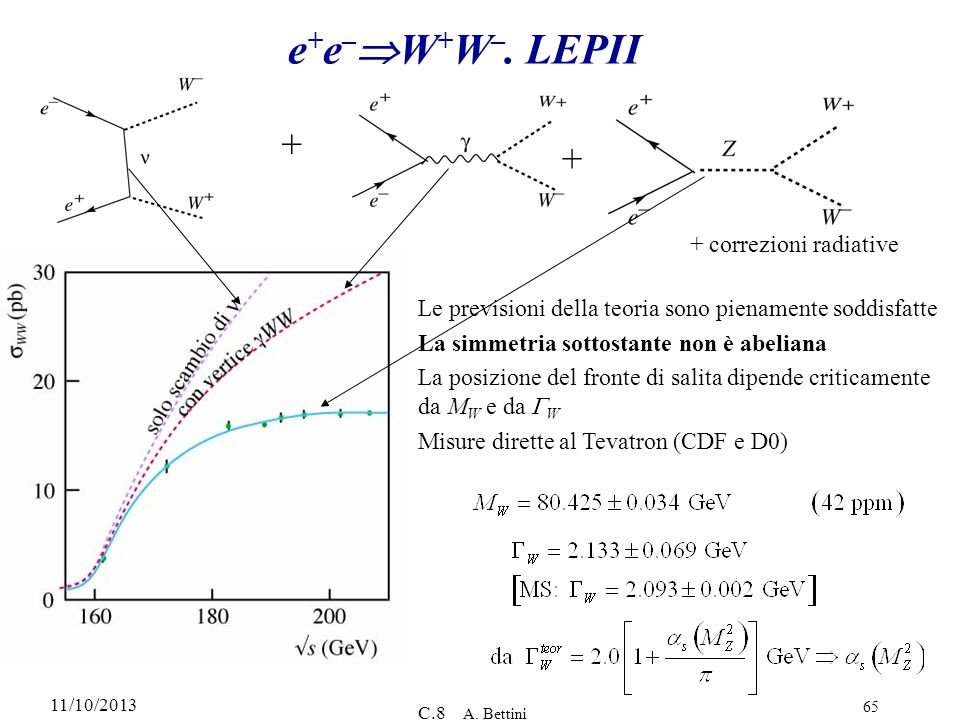 e+e–W+W–. LEPII + + + correzioni radiative
