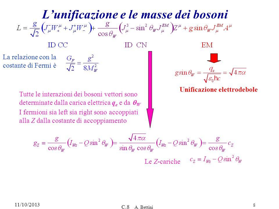 L'unificazione e le masse dei bosoni