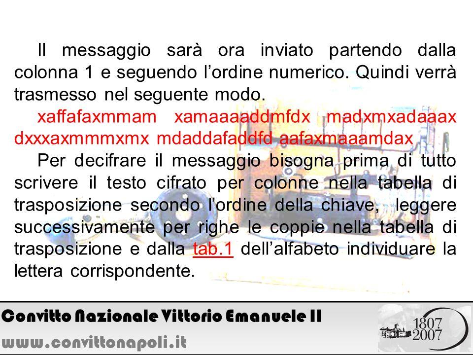 Il messaggio sarà ora inviato partendo dalla colonna 1 e seguendo l'ordine numerico. Quindi verrà trasmesso nel seguente modo.