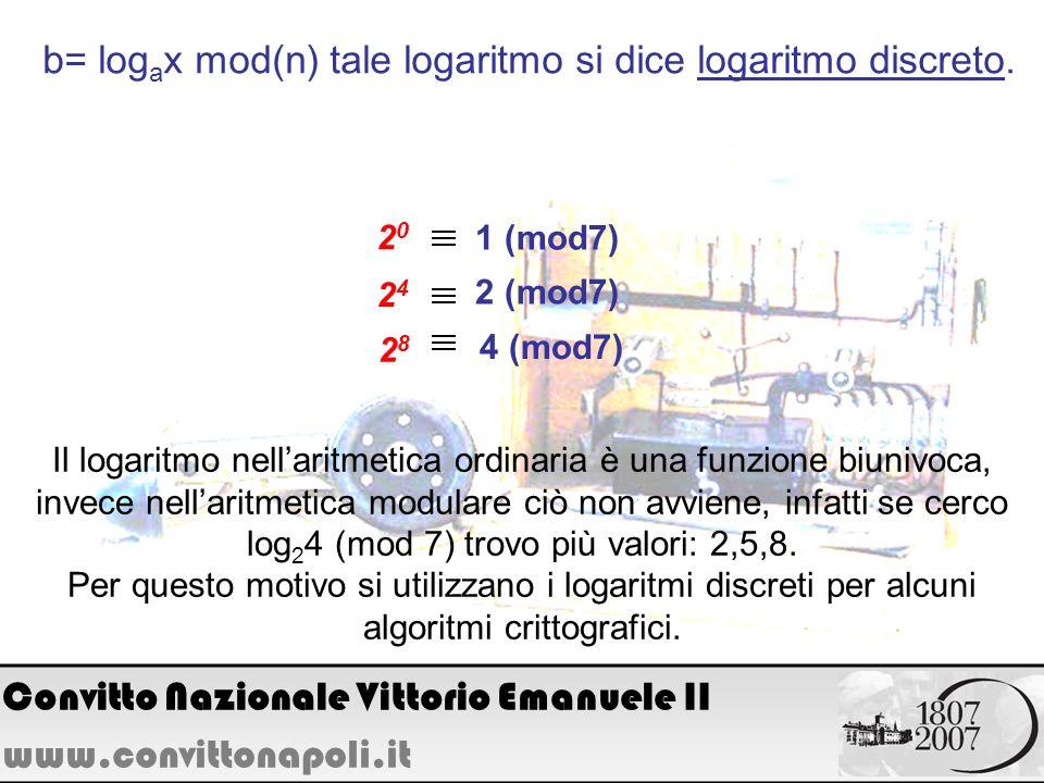 b= logax mod(n) tale logaritmo si dice logaritmo discreto.