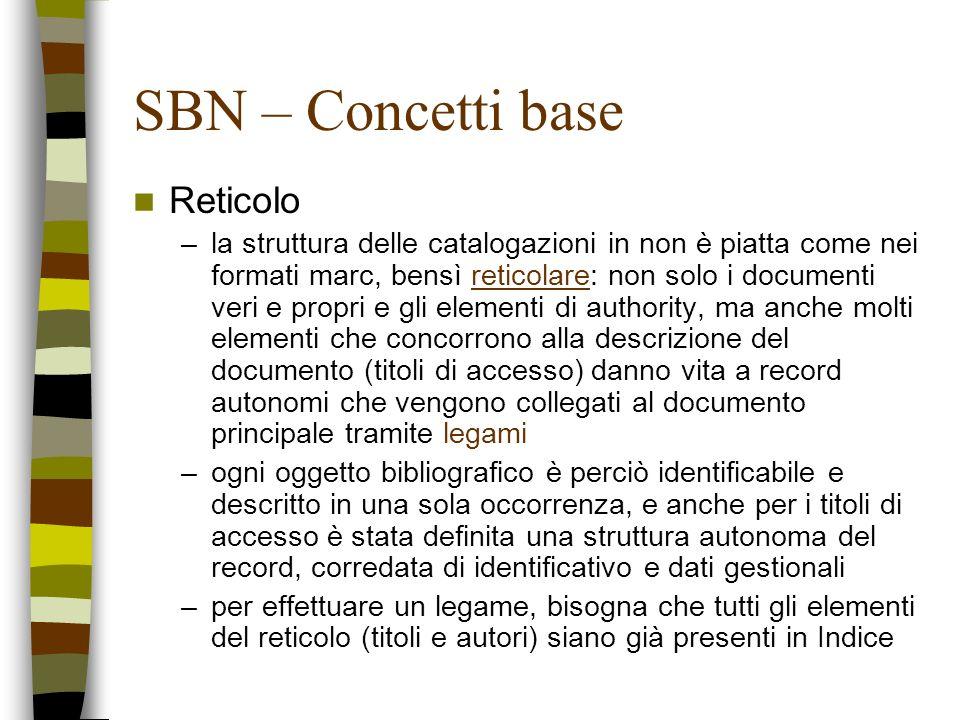 SBN – Concetti base Reticolo