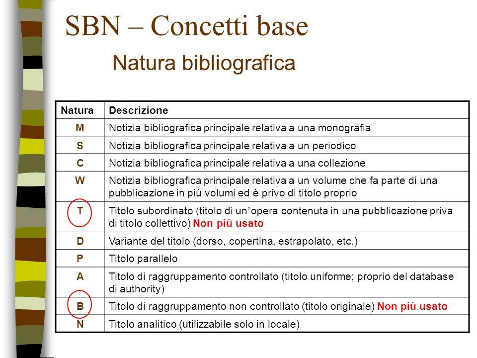 SBN – Concetti base Natura bibliografica