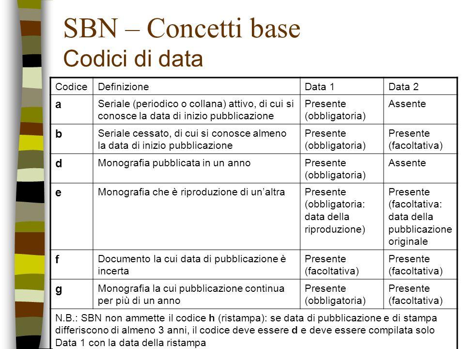 SBN – Concetti base Codici di data