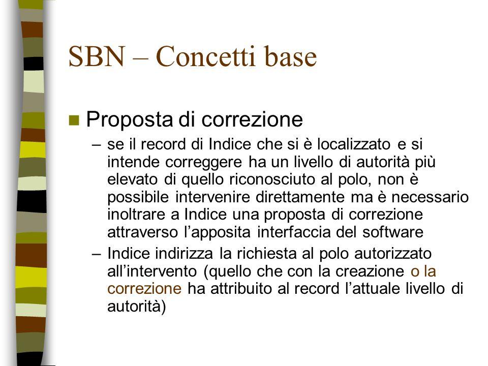 SBN – Concetti base Proposta di correzione