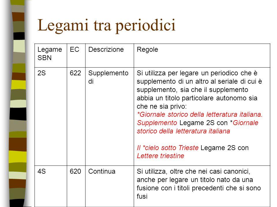 Legami tra periodici Legame SBN EC Descrizione Regole 2S 622