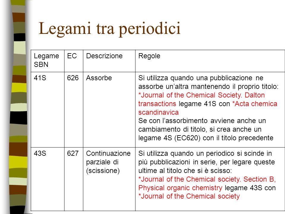 Legami tra periodici Legame SBN EC Descrizione Regole 41S 626 Assorbe
