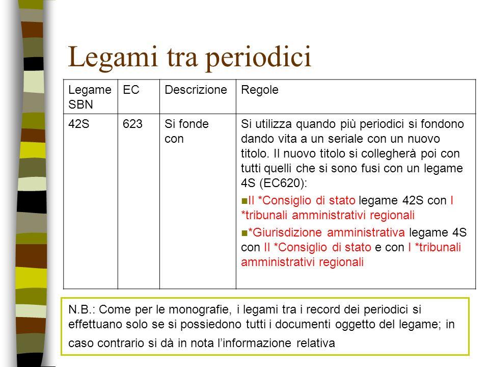 Legami tra periodici Legame SBN EC Descrizione Regole 42S 623
