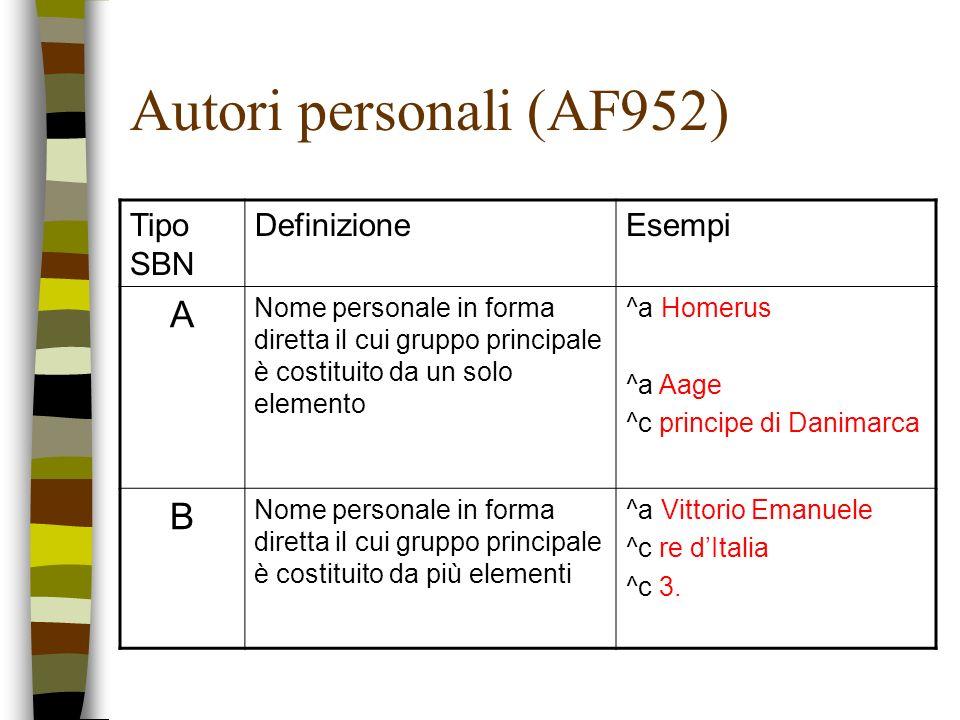 Autori personali (AF952) A B Tipo SBN Definizione Esempi