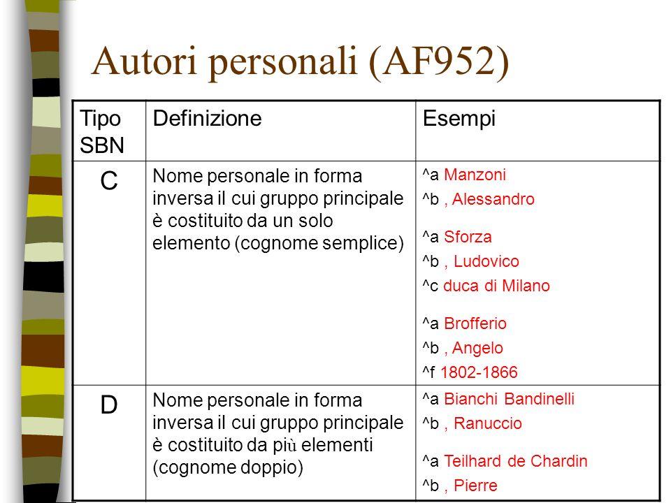 Autori personali (AF952) C D Tipo SBN Definizione Esempi