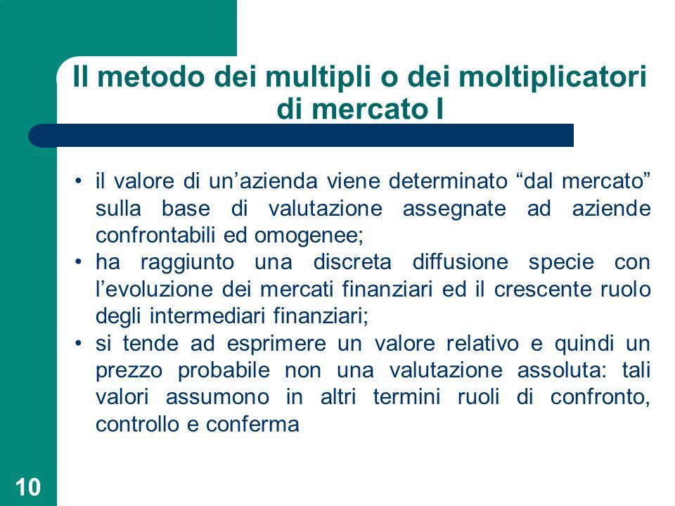 Il metodo dei multipli o dei moltiplicatori di mercato I