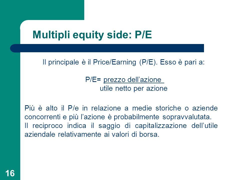 Multipli equity side: P/E