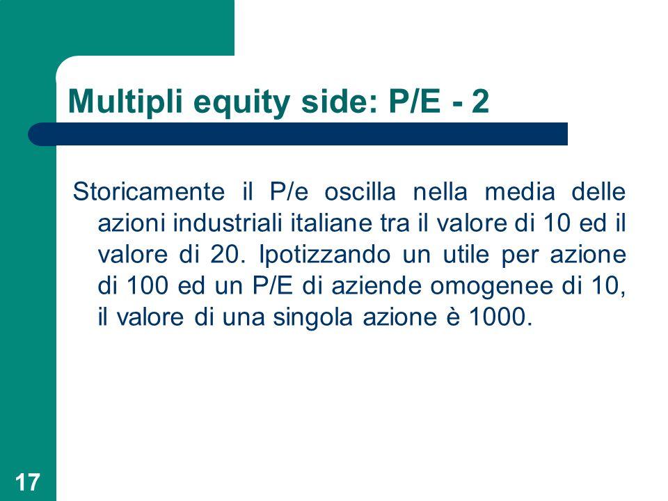 Multipli equity side: P/E - 2