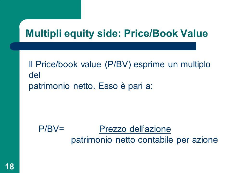 Multipli equity side: Price/Book Value