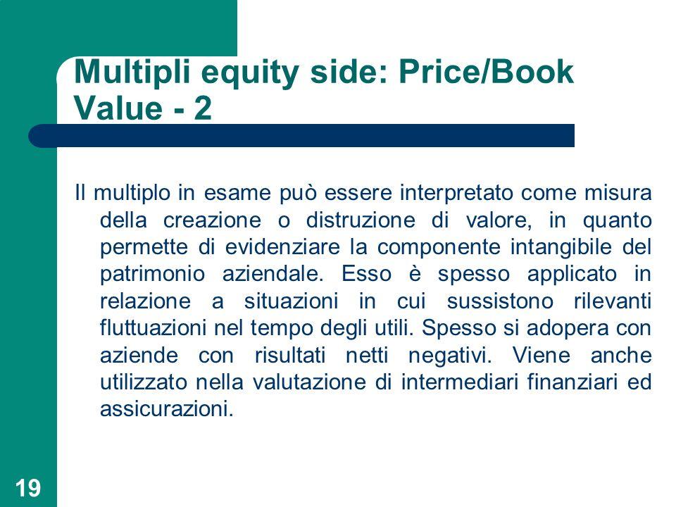 Multipli equity side: Price/Book Value - 2