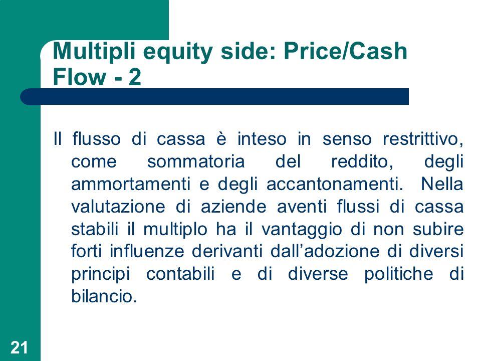 Multipli equity side: Price/Cash Flow - 2