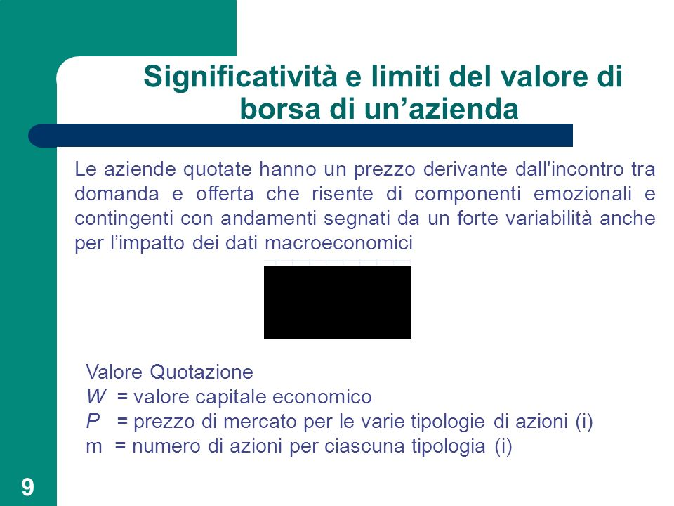 Significatività e limiti del valore di borsa di un'azienda
