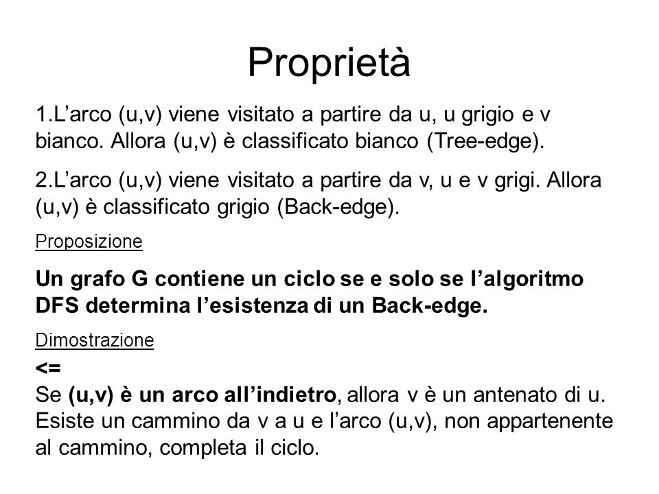 Proprietà L'arco (u,v) viene visitato a partire da u, u grigio e v bianco. Allora (u,v) è classificato bianco (Tree-edge).