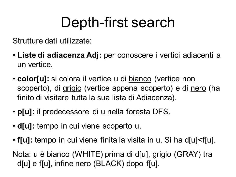 Depth-first search Strutture dati utilizzate: