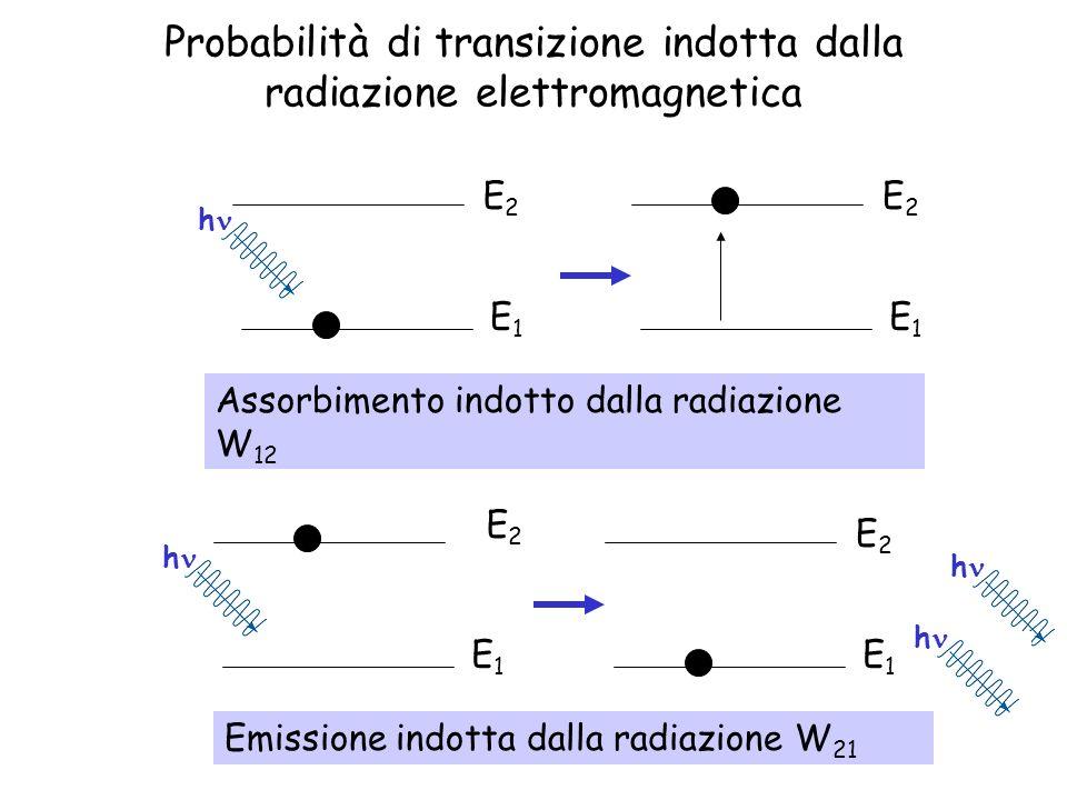 Probabilità di transizione indotta dalla radiazione elettromagnetica